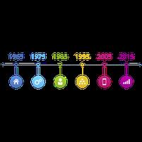 Imagem representando o domínio timelines.com.br