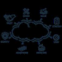 Imagem representando o domínio ebranding.com.br